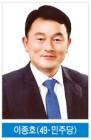 김해 시의원·도의원 당선인 소개