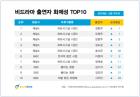 '하트시그널 시즌2' 김현우부터 오영주까지…화제성 TOP5 석권