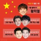 [★랭킹 톱10 in 차이나] '이 인기 영원히' 황치열, 여전한 중국 ♥ '1위'...이종석·엑소(EXO) 세훈·박시후·김수현 '톱5'