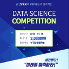 지퍼(ZPER), 대출 심사 스코어링 혁신 위한 '데이터 사이언스 컴피티션' 개최