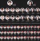 '믹스나인' 우진영-신류진, 부동의 1위…'1월 첫째주 온라인 투표 순위 공개'
