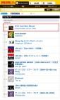 2PM 우영, 일본 타워레코드 온라인 데일리 세일즈 차트 1위…뜨거운 인기 입증