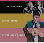 """[근황] '아는 형님' 송은이, 아형 뮤비 대전 올리며…""""가즈아"""""""