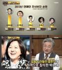 '연예계 주식부자 5위' 탤런트 박순애, 재산은 무려…
