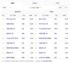 '검법남녀' 시청률, 동시간대 지상파 월화드라마 3위…'6대 기록'
