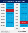 D-23, 전국 광역단체장 후보 지지율 여론조사 결과 및 판세 분석 종합 ③