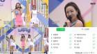 걸그룹 출신 조은새, 신곡 '하트하트' 반응오네...'전국노래자랑' 방송후 실검 등장