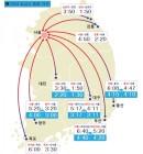 10시 기준, 서울 부산간 6시간 40분