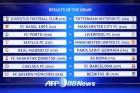 토트넘-유벤투스 등 UEFA 챔피언스리그 16강 대진 확정