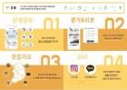 [2018 평창동계올림픽] 일정부터 순위, 휴게소·여행정보까지… '꿀팁' 플랫폼들