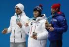 강원도청, 평창 올림픽 한국 4위 목표 주도