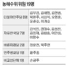 국회 후반기 농해수위 구성 완료
