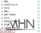'대중교통 무료' 문자에 공기청정기 실검등장..네티즌 '분통'