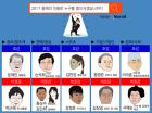 2017 올해의 호감인물 1위 '문재인 대통령'… 비호감 인물 1위는?