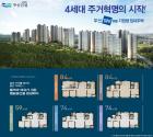 천안 풍세 두산위브 누구나집 `기업형 임대주택`(59㎡~84㎡)아파트 모델하우스 선착순 계약 중