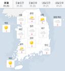 """[오늘날씨]큰 추위 없다! 내일은? """"서울 아침기온 04도"""" 한낮 4도가량 웃돌며 포근"""
