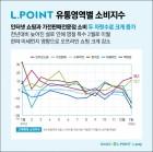 최강 한파와 미세먼지 공습, 가전판매 '특수' 불렀다