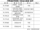 국정감사 코앞… 식품·유통업계 초긴장