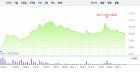 인스코비, 2거래일 연속 하락세로 마감…1.94% ↓