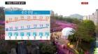[오늘 날씨] 오후에 구름 많고 일교차 커… 서울 낮 21도·광주 23도·부산 20도, 미세먼지 일부 '한때 나쁨'