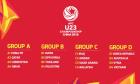 AFC U-23 챔피언십, 8강 대진표, 한국-말레이시아 20일