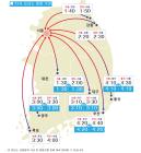 고속도로 교통상황, 전국 곳곳 봄 축제 개막