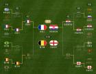 월드컵 결승, 프랑스 크로아티아 러시아 월드컵 결승...16일 0시 중계방송
