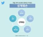 신성모독? 개인의 일탈?...트위터 화제의 키워드 '성체훼손'