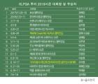 KLPGA 투어 2018시즌 우승자 명단…김지현 프로 아시아나항공오픈 우승