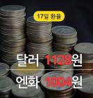 미중 무역전쟁 장기화 국면, 달러 변동성은?